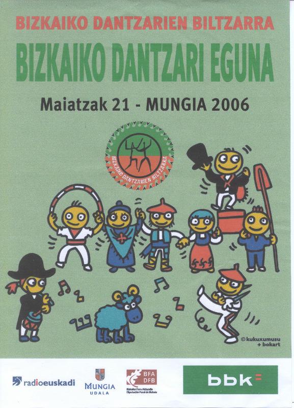 2006 MUNGIA